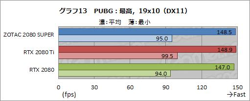 f:id:tatatatatax:20200223211001p:plain