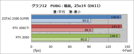 f:id:tatatatatax:20200223211024p:plain