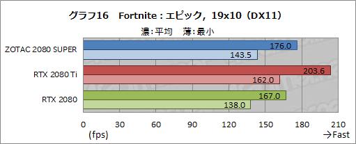 f:id:tatatatatax:20200223211918p:plain