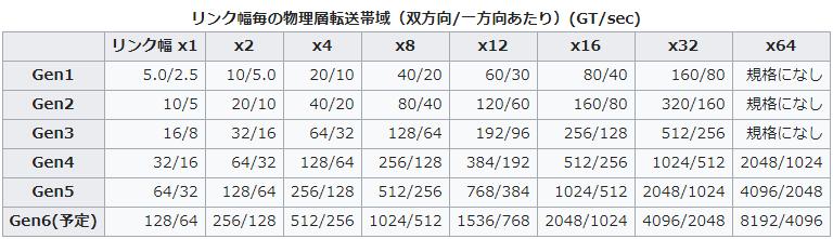 f:id:tatatatatax:20200226175438p:plain
