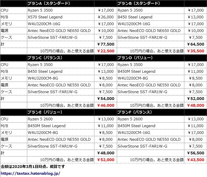f:id:tatatatatax:20200301195816p:plain