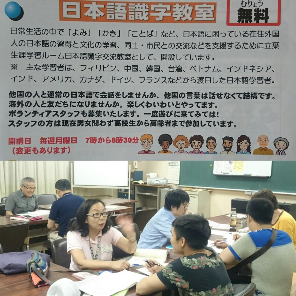 f:id:tatebachikatu:20160914124554j:plain