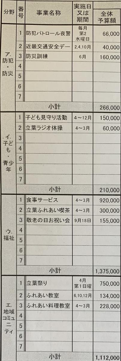 f:id:tatebachikatu:20200119095607j:plain