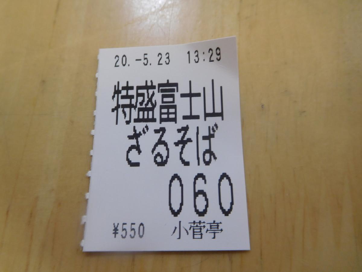 f:id:tatebayashihappy:20200523185642j:plain
