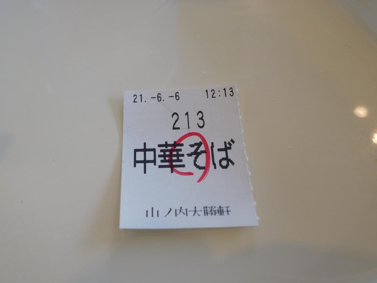 f:id:tatebayashihappy:20210606220209j:plain