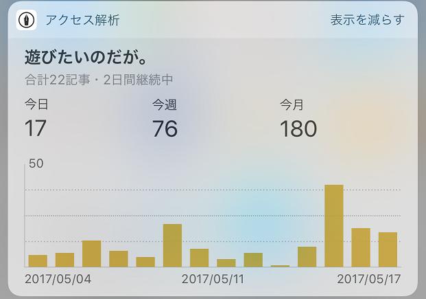 f:id:tatehito-st:20170517214607p:plain