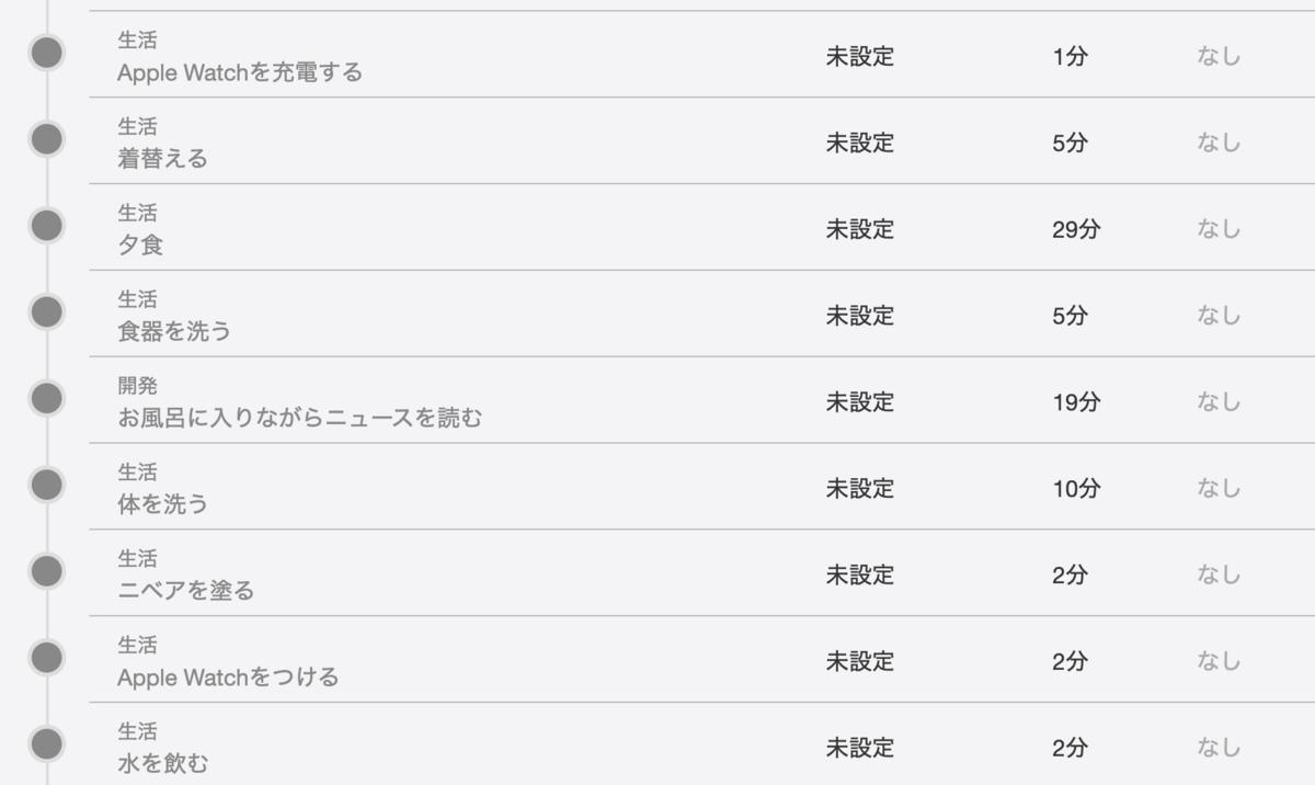 f:id:tatehito-st:20200111205721p:plain
