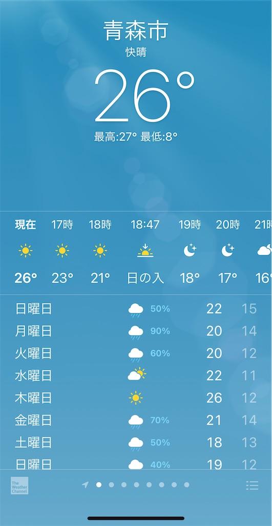 f:id:tateisu19:20210515160320j:image
