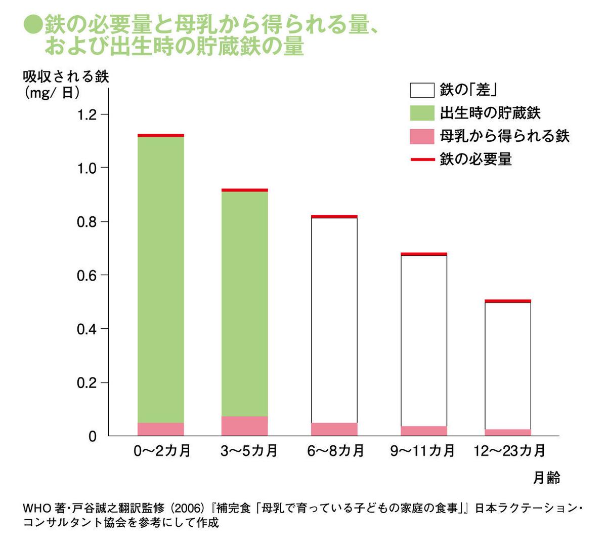 f:id:tatekawatsuyoshi:20210614151851j:plain