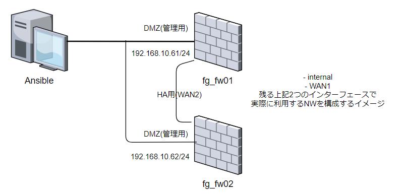 f:id:tatematsu_san:20191215132941p:plain