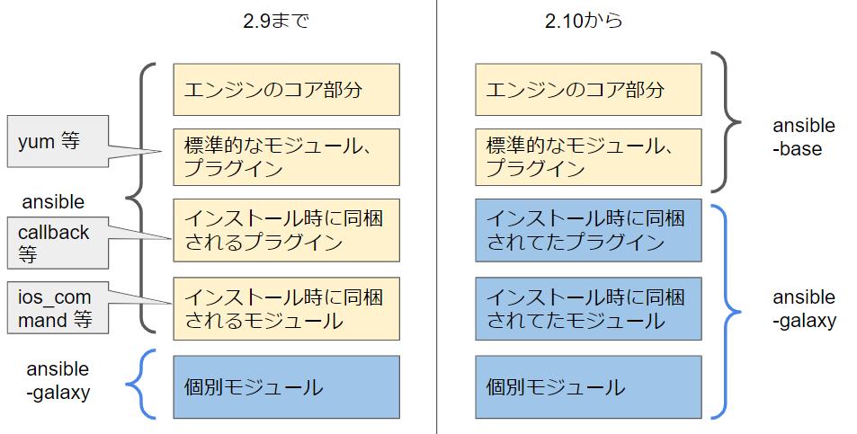 f:id:tatematsu_san:20200621223711p:plain