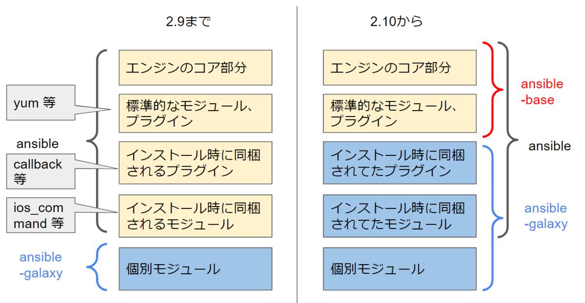 f:id:tatematsu_san:20200622202539p:plain