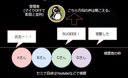 f:id:tatematsu_san:20200726131931p:plain