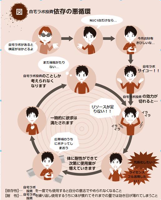 f:id:tatematsu_san:20200907194636p:plain