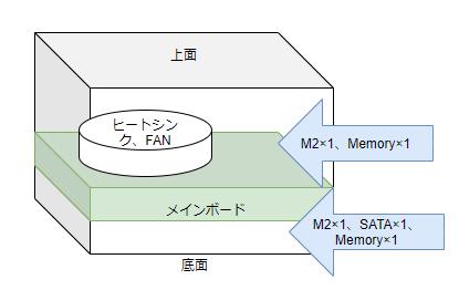 f:id:tatematsu_san:20200907201926p:plain