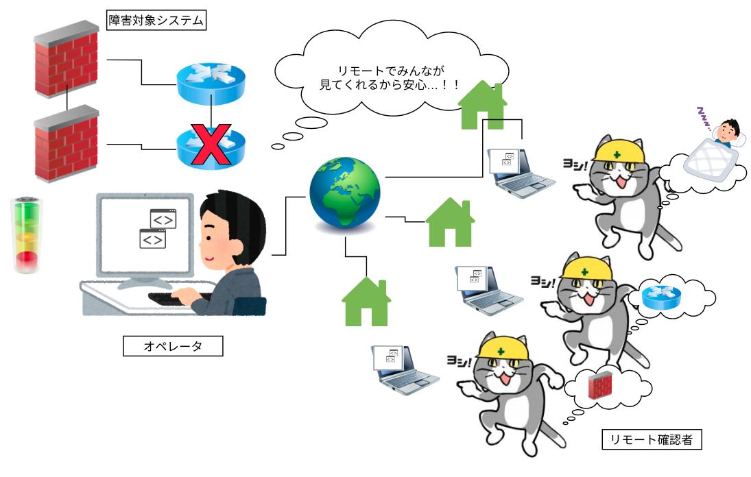 f:id:tatematsu_san:20200919140204p:plain