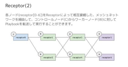 f:id:tatematsu_san:20210214200904p:plain