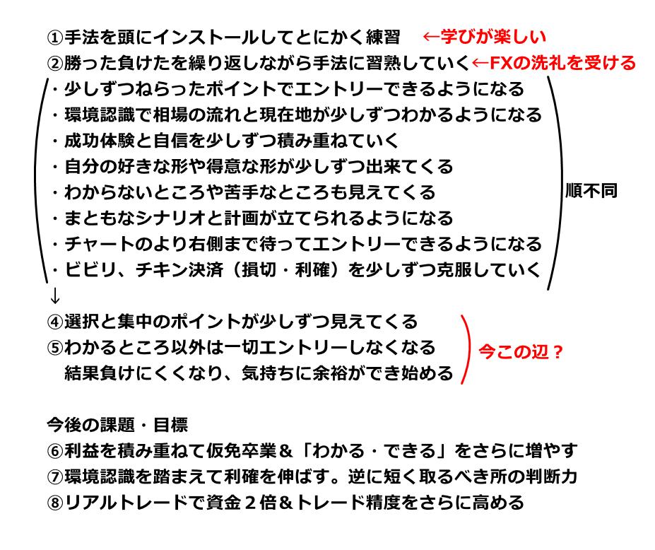 f:id:tatepchan0117:20190225103024p:plain