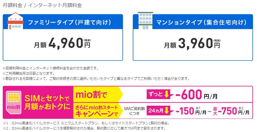 f:id:tatsu-n:20150806122809p:plain
