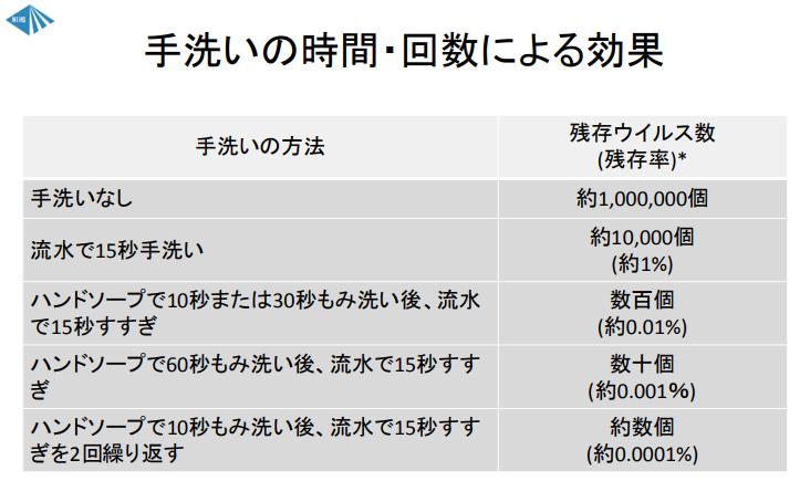 f:id:tatsu-n:20190201103922p:plain