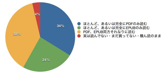 f:id:tatsu-zine:20130324131948p:image