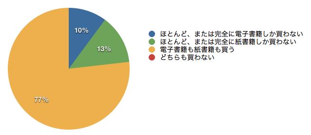 f:id:tatsu-zine:20130324131949p:image