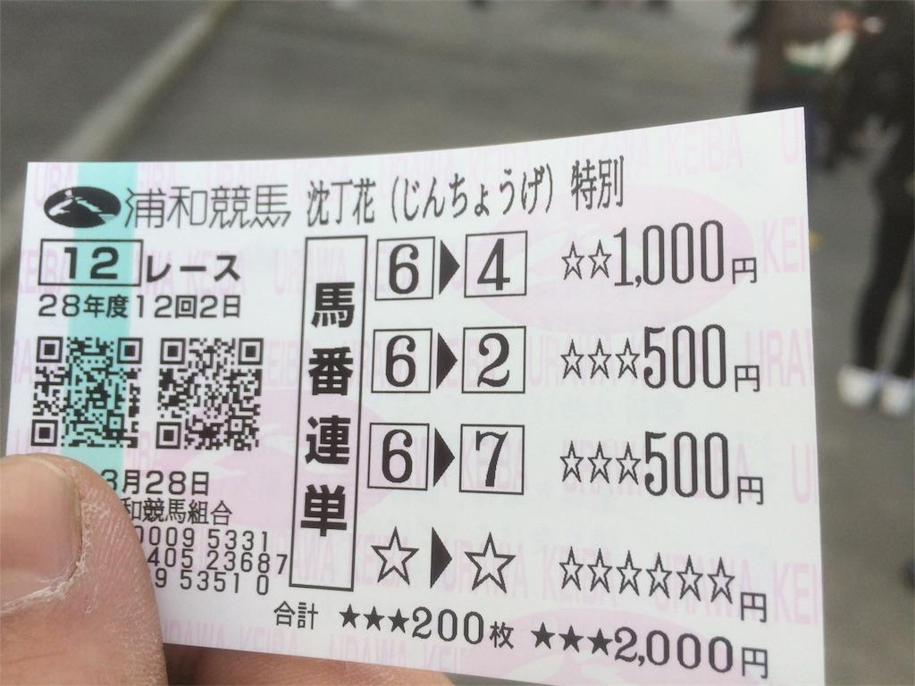 f:id:tatsu1987:20170328214440j:image