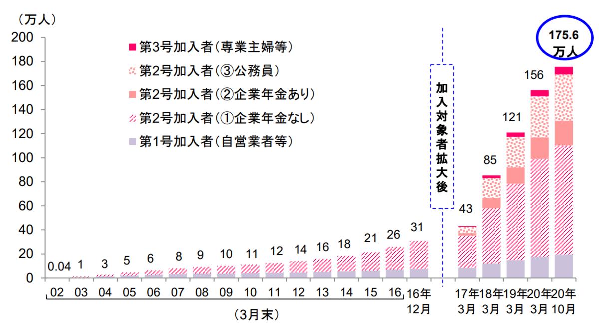 f:id:tatsu_33:20210425221239p:plain