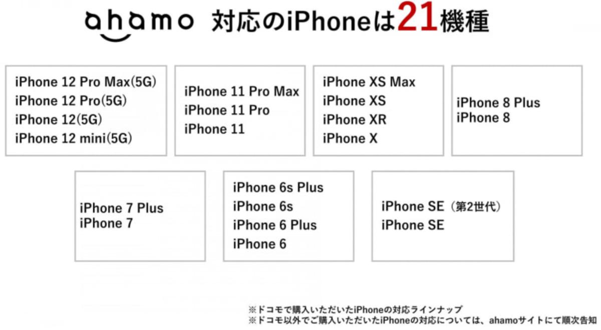 f:id:tatsu_33:20210430001259p:plain