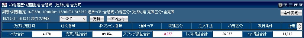 f:id:tatsuhiko222:20160731163706p:plain