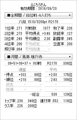 f:id:tatsuhiton:20180902134808p:plain