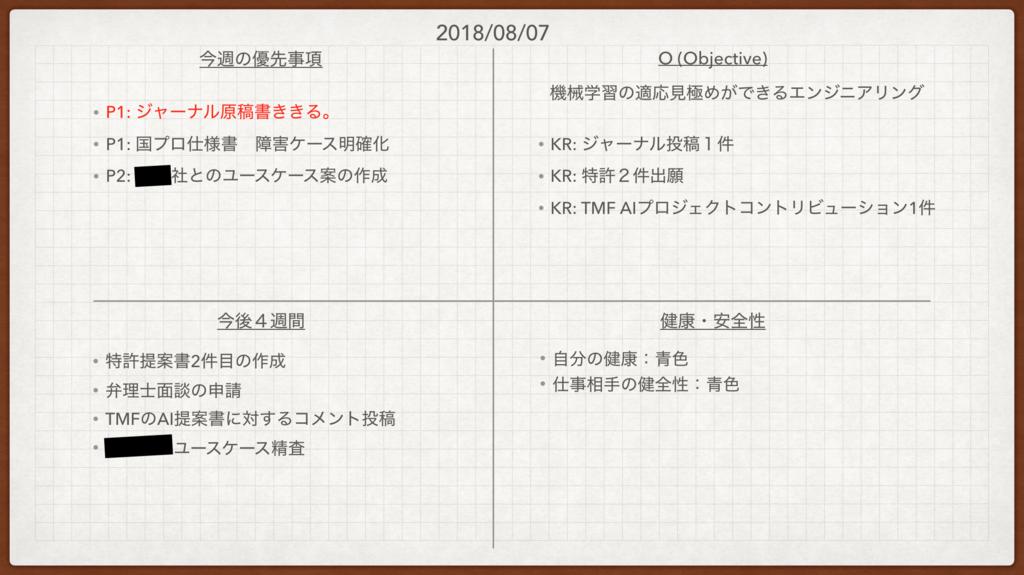 f:id:tatsuji16:20180814100317p:plain
