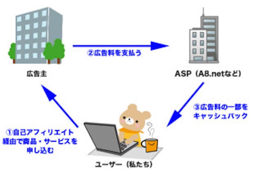 f:id:tatsuki1122-x-m194:20170611214047j:image