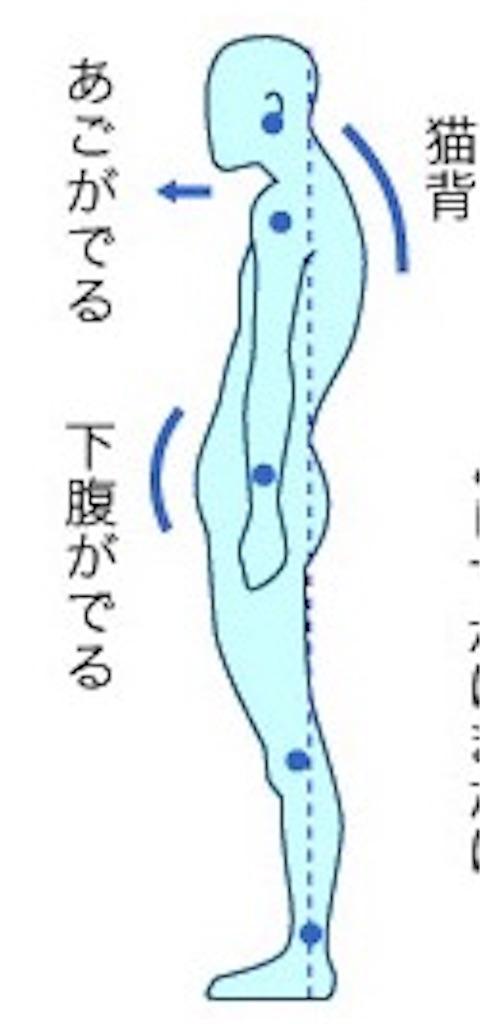 f:id:tatsuki52510:20181006202919j:image