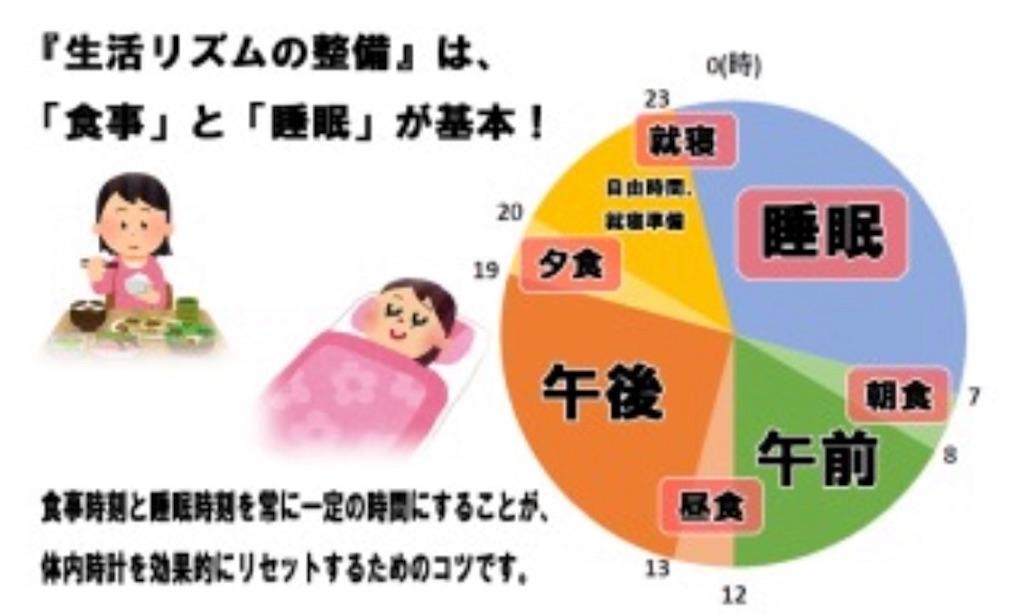 f:id:tatsuki52510:20181014085003j:image