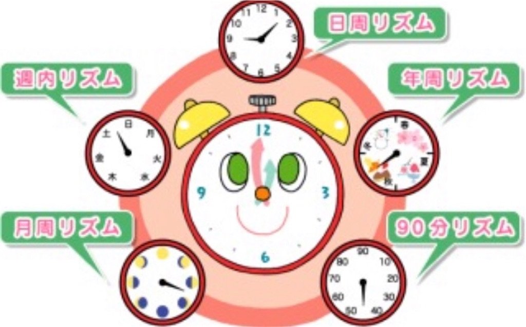 f:id:tatsuki52510:20181014085156j:image