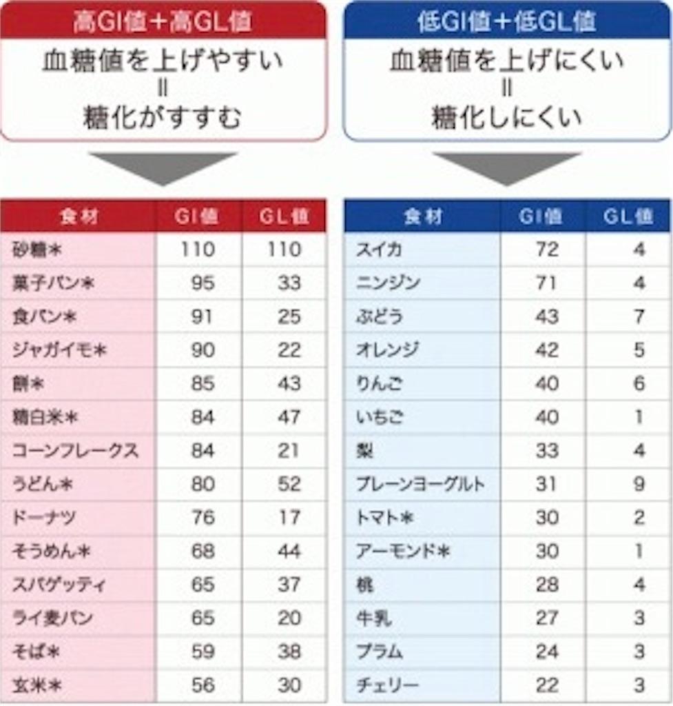 f:id:tatsuki52510:20181024014458j:image