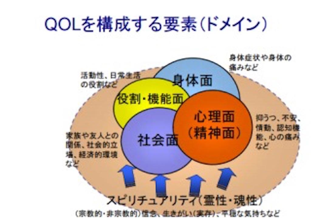 f:id:tatsuki52510:20181025003235j:image