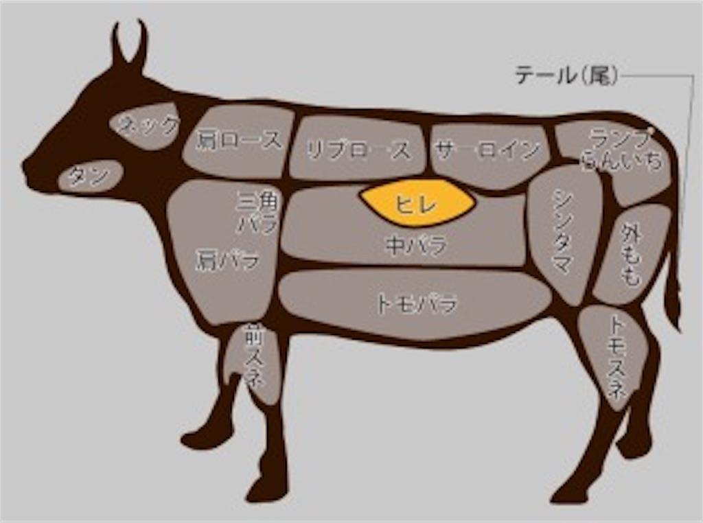 f:id:tatsuki52510:20181025172743j:image