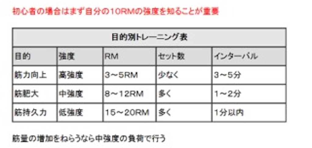 f:id:tatsuki52510:20181026141603j:image