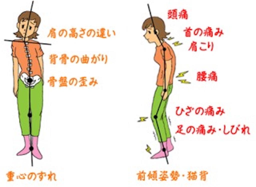 f:id:tatsuki52510:20181102092721j:image