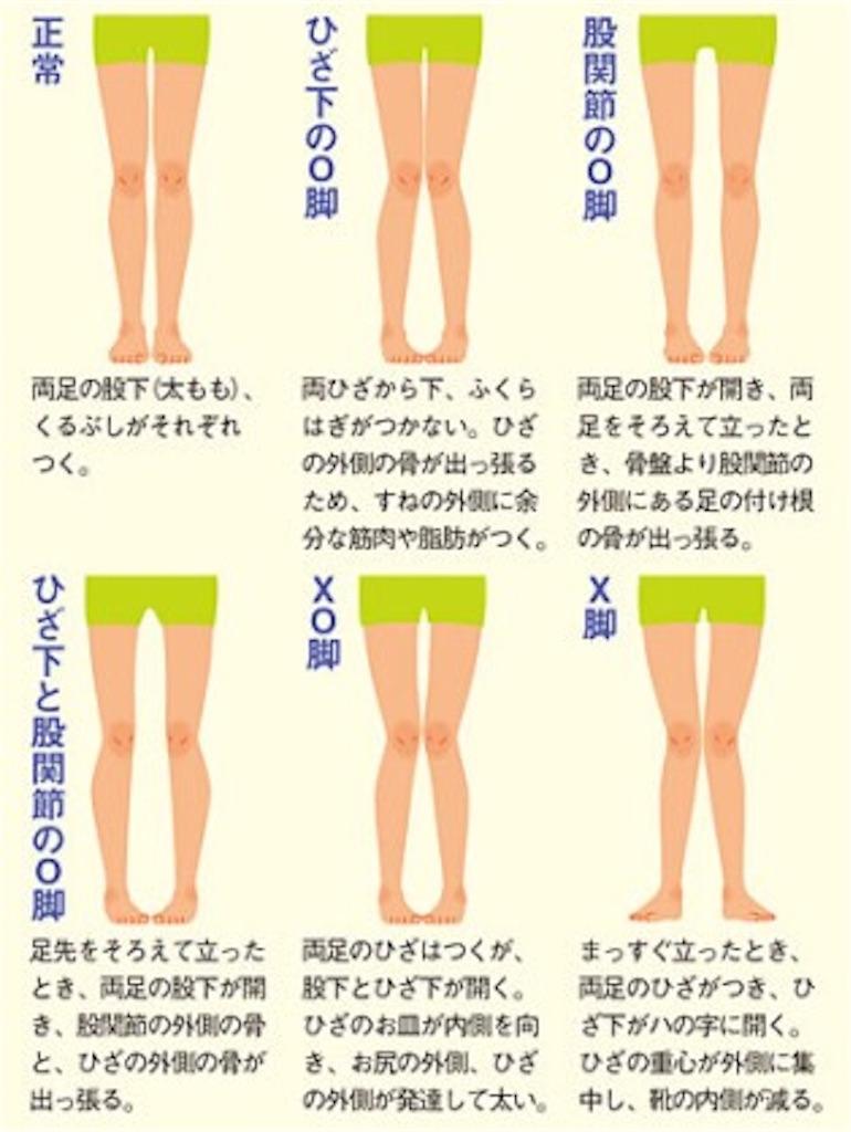 f:id:tatsuki52510:20181107123006j:image
