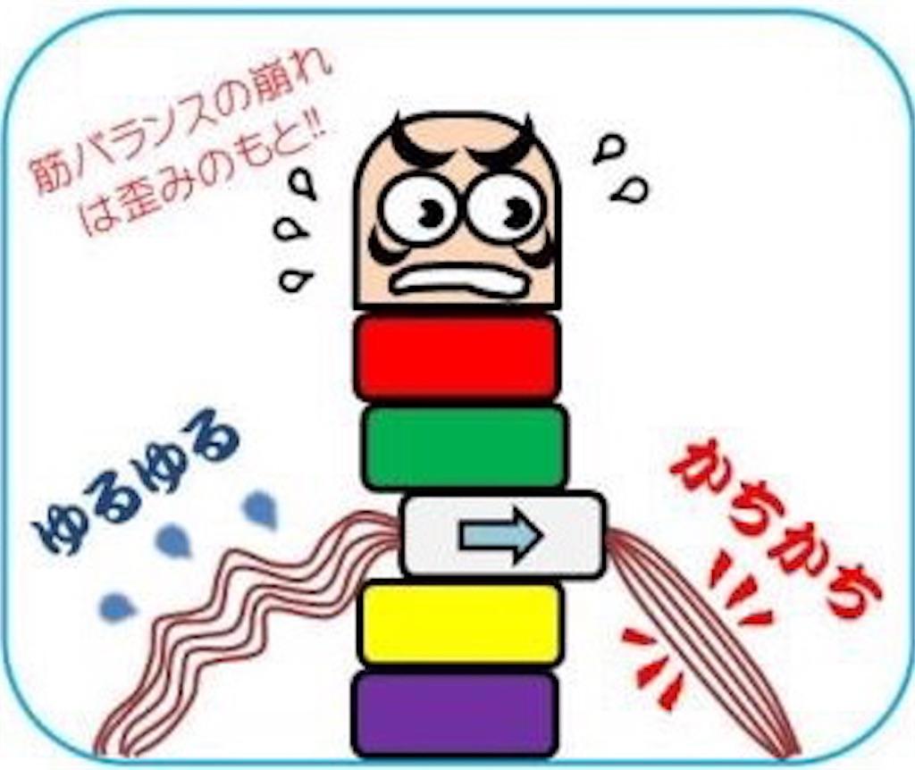 f:id:tatsuki52510:20181107133822j:image