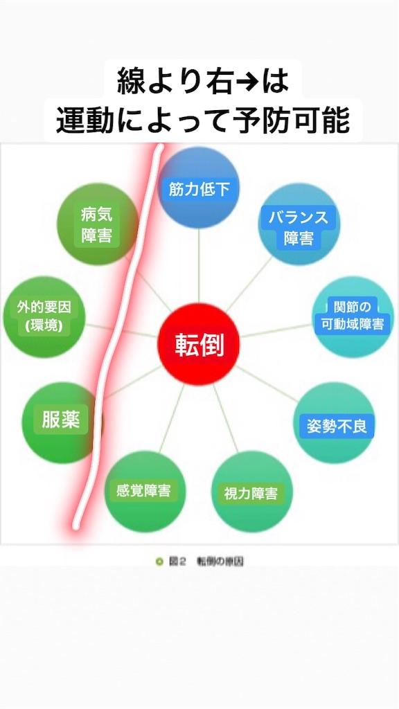 f:id:tatsuki52510:20181115164910j:image