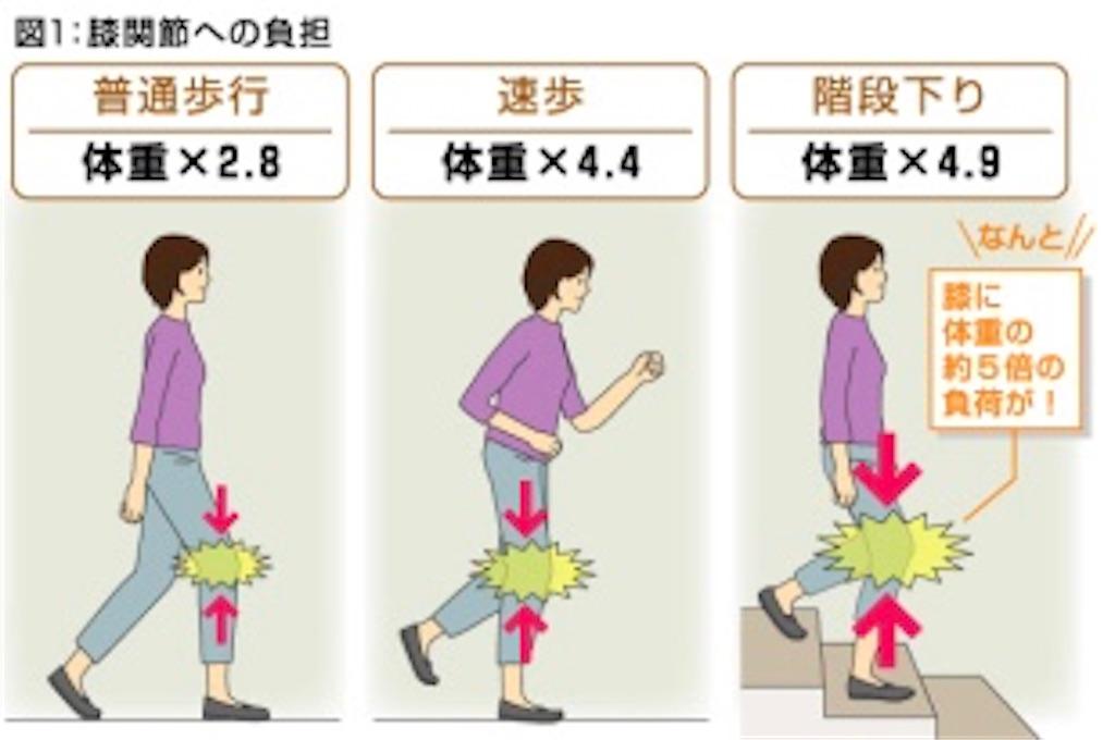 f:id:tatsuki52510:20190624134340j:image
