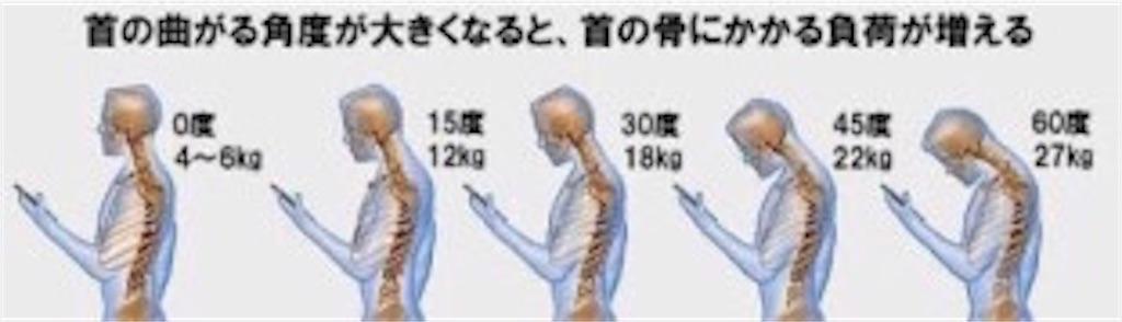 f:id:tatsuki52510:20190624134502j:image