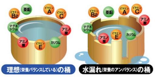 f:id:tatsuki52510:20190910135606j:image