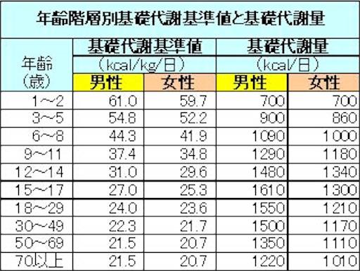 f:id:tatsuki52510:20191203163210j:image