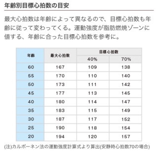 f:id:tatsuki52510:20200202233943j:image