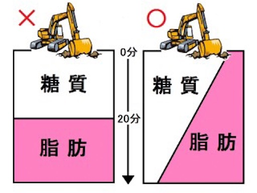 f:id:tatsuki52510:20200202233949j:image